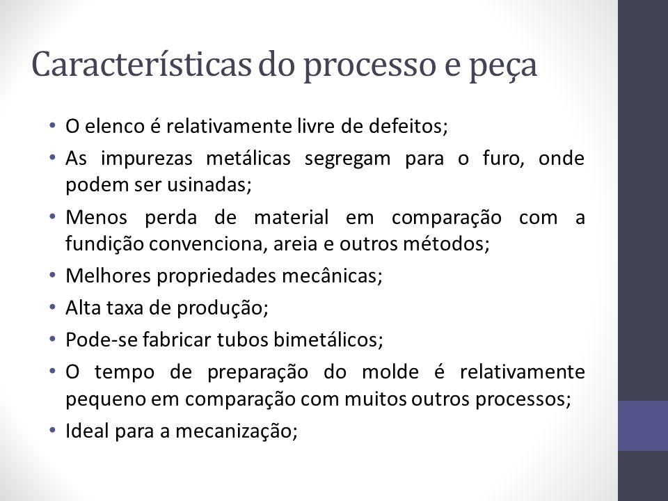 Características do processo e peça