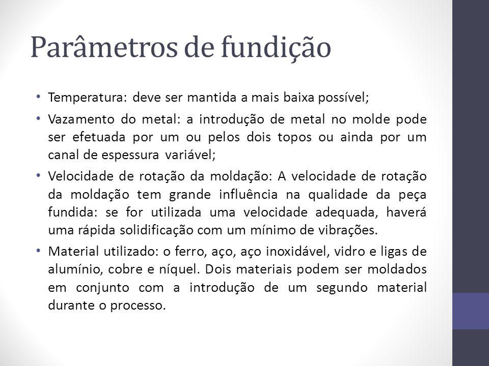 Parâmetros de fundição
