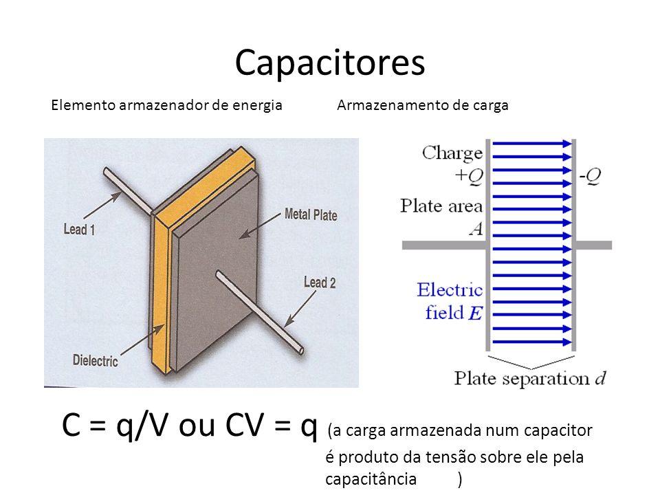 Capacitores C = q/V ou CV = q (a carga armazenada num capacitor
