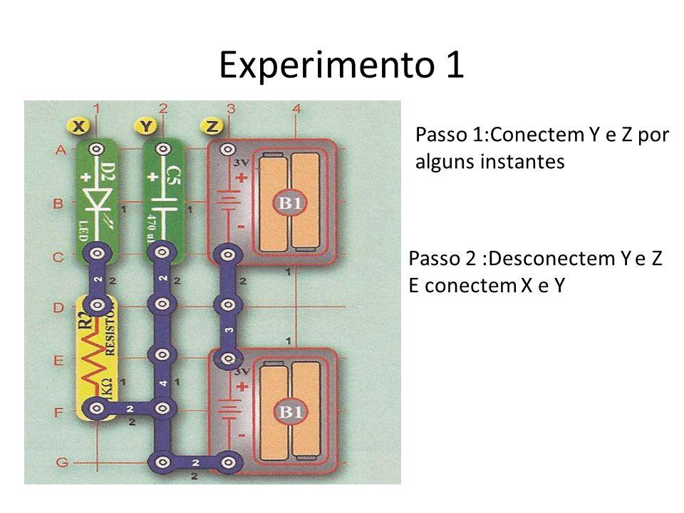 Experimento 1 Passo 1:Conectem Y e Z por alguns instantes