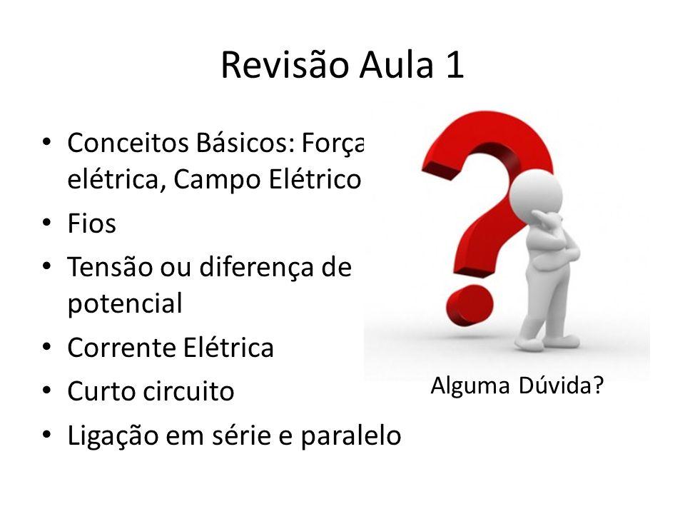 Revisão Aula 1 Conceitos Básicos: Força elétrica, Campo Elétrico Fios
