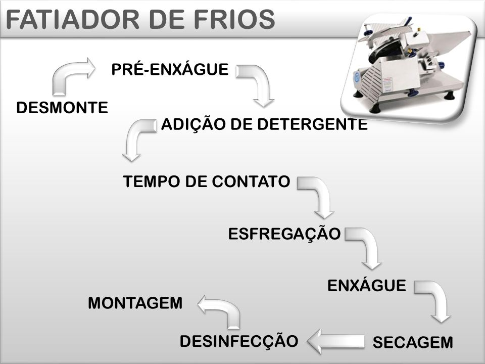 FATIADOR DE FRIOS PRÉ-ENXÁGUE DESMONTE ADIÇÃO DE DETERGENTE