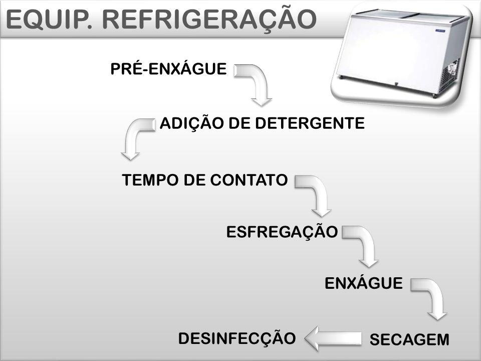 EQUIP. REFRIGERAÇÃO PRÉ-ENXÁGUE ADIÇÃO DE DETERGENTE TEMPO DE CONTATO