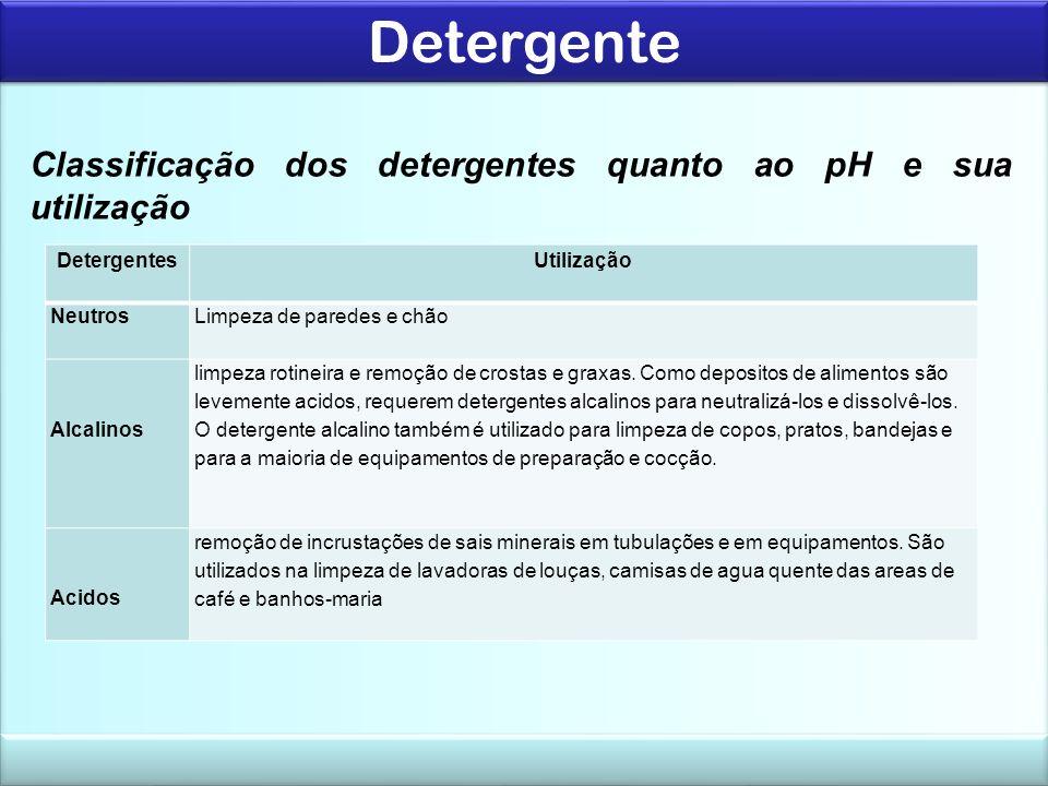 Detergente Classificação dos detergentes quanto ao pH e sua utilização