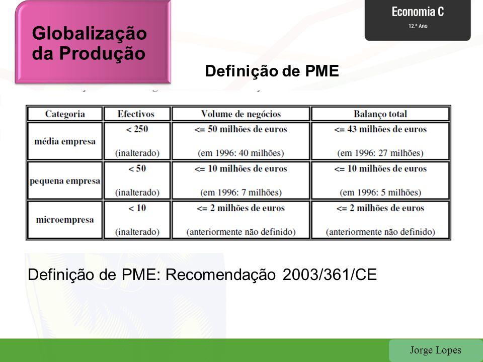 Globalização da Produção