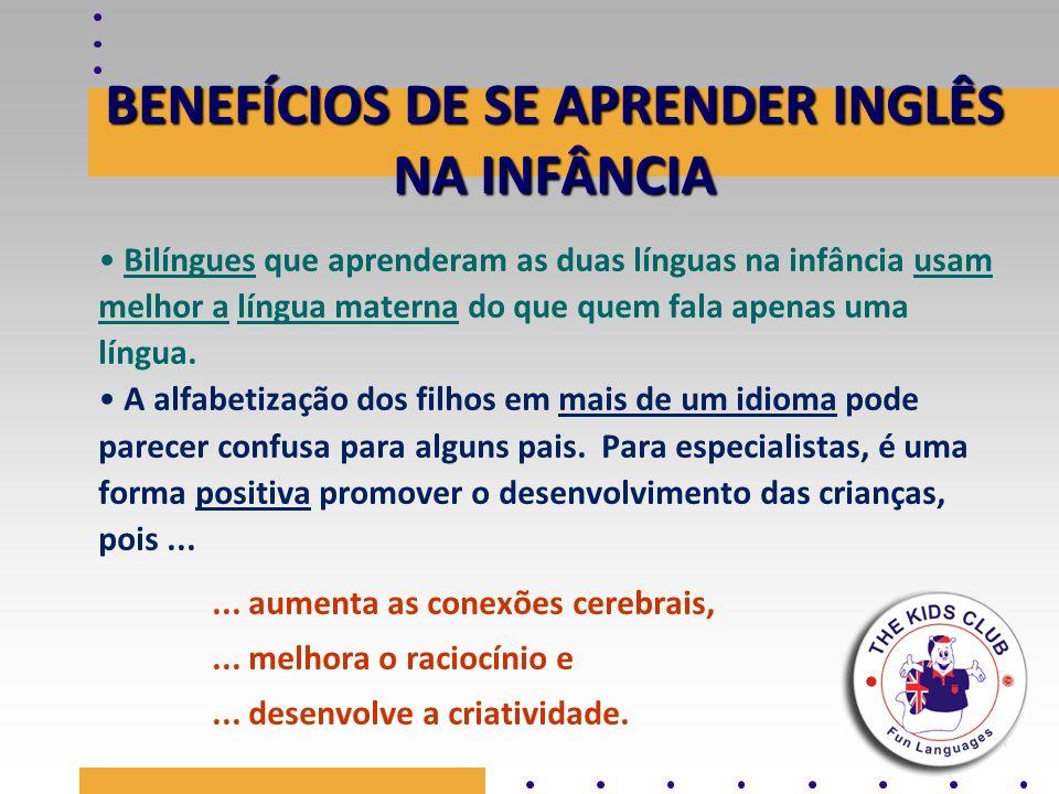 BENEFÍCIOS DE SE APRENDER INGLÊS NA INFÂNCIA