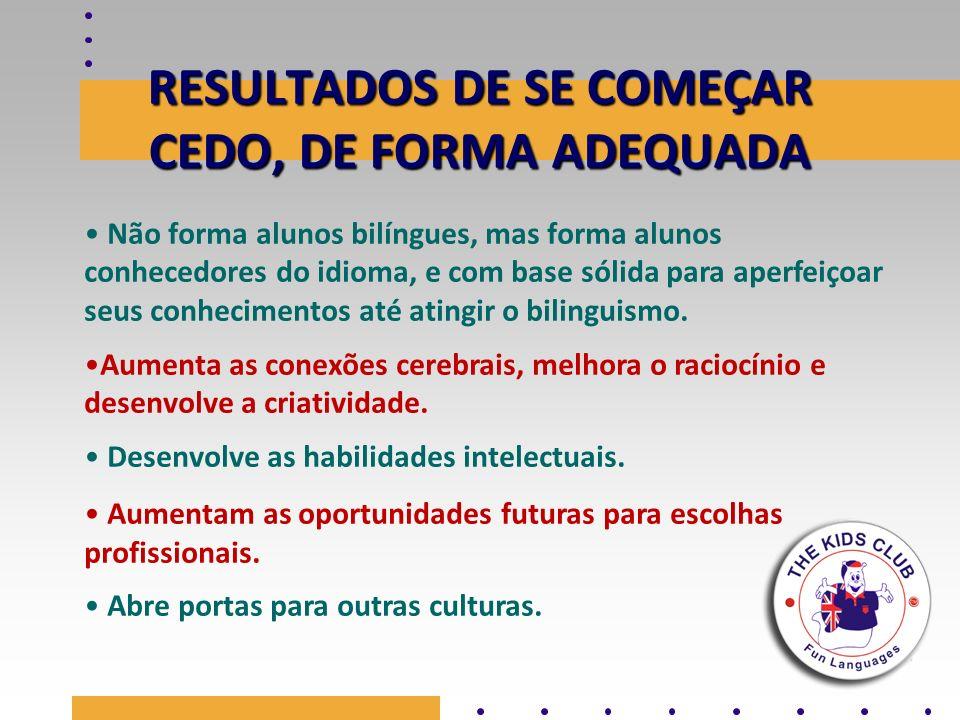 RESULTADOS DE SE COMEÇAR CEDO, DE FORMA ADEQUADA