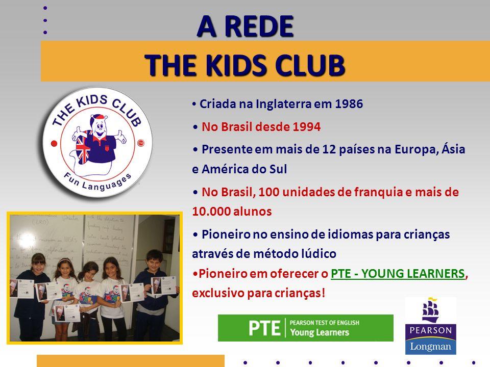 A REDE THE KIDS CLUB No Brasil desde 1994