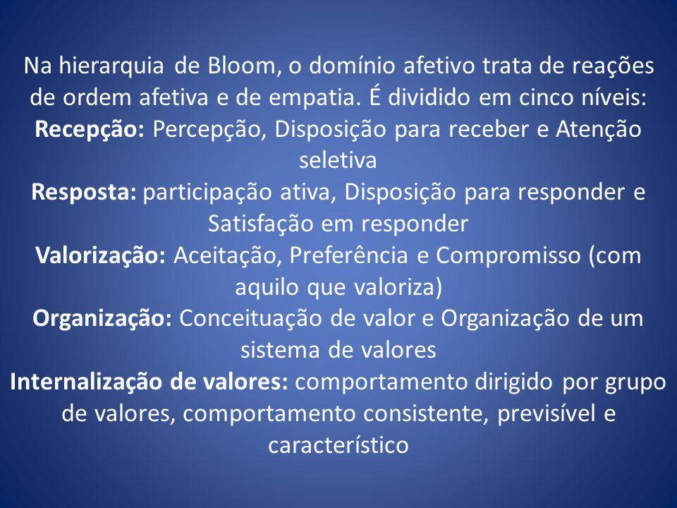 Na hierarquia de Bloom, o domínio afetivo trata de reações de ordem afetiva e de empatia.