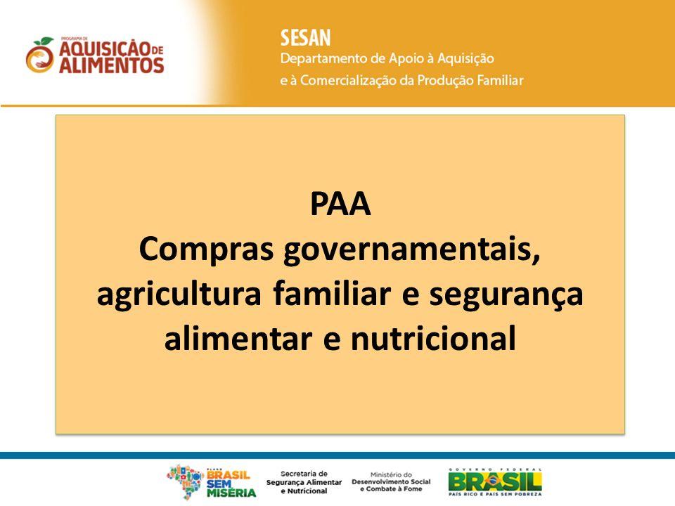 PAA Compras governamentais, agricultura familiar e segurança alimentar e nutricional