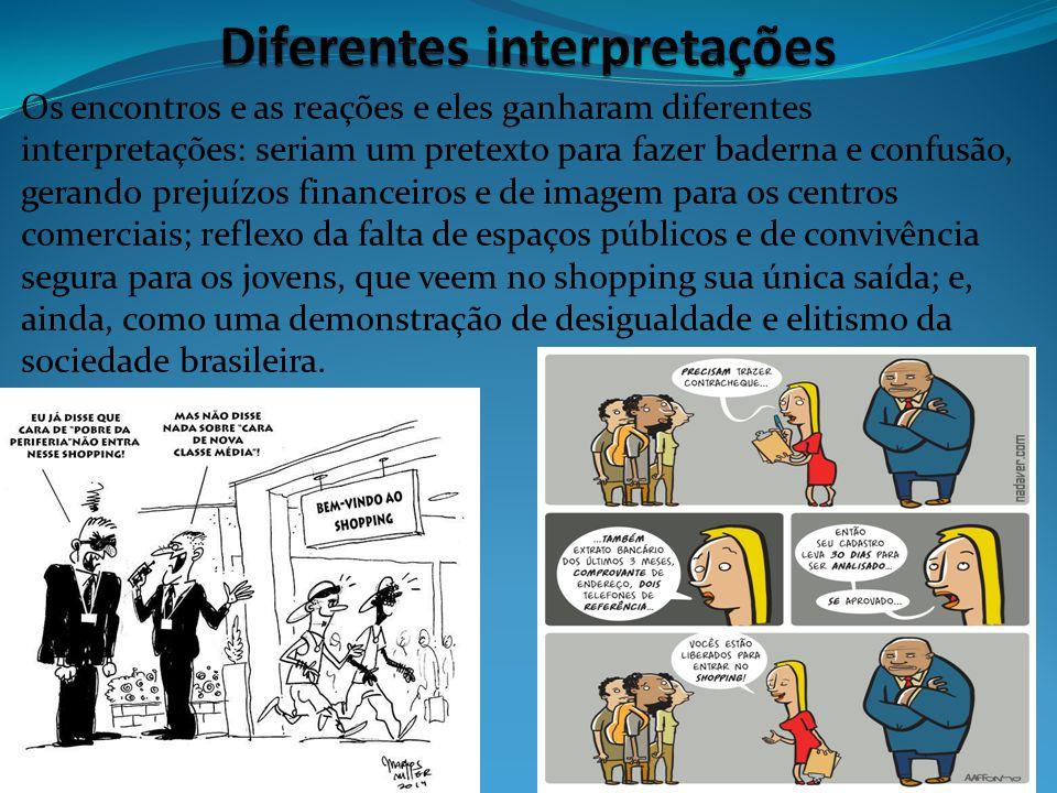 Diferentes interpretações