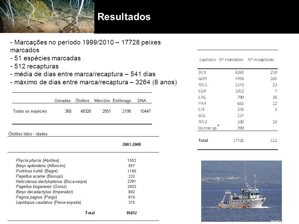 Resultados - Marcações no período 1999/2010 – 17728 peixes marcados