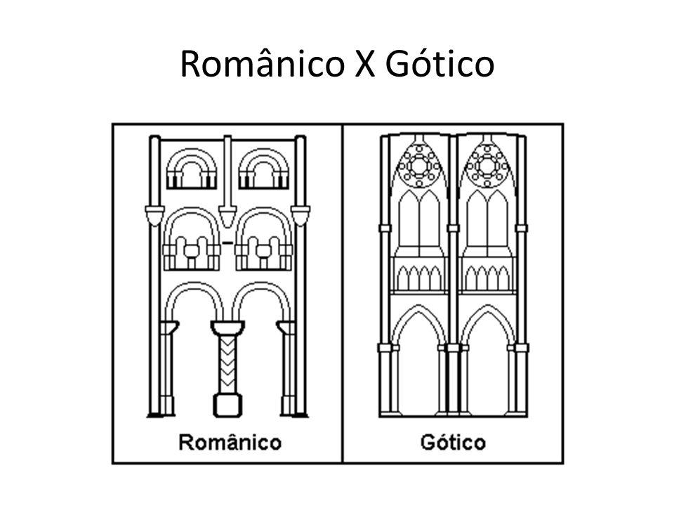 Românico X Gótico