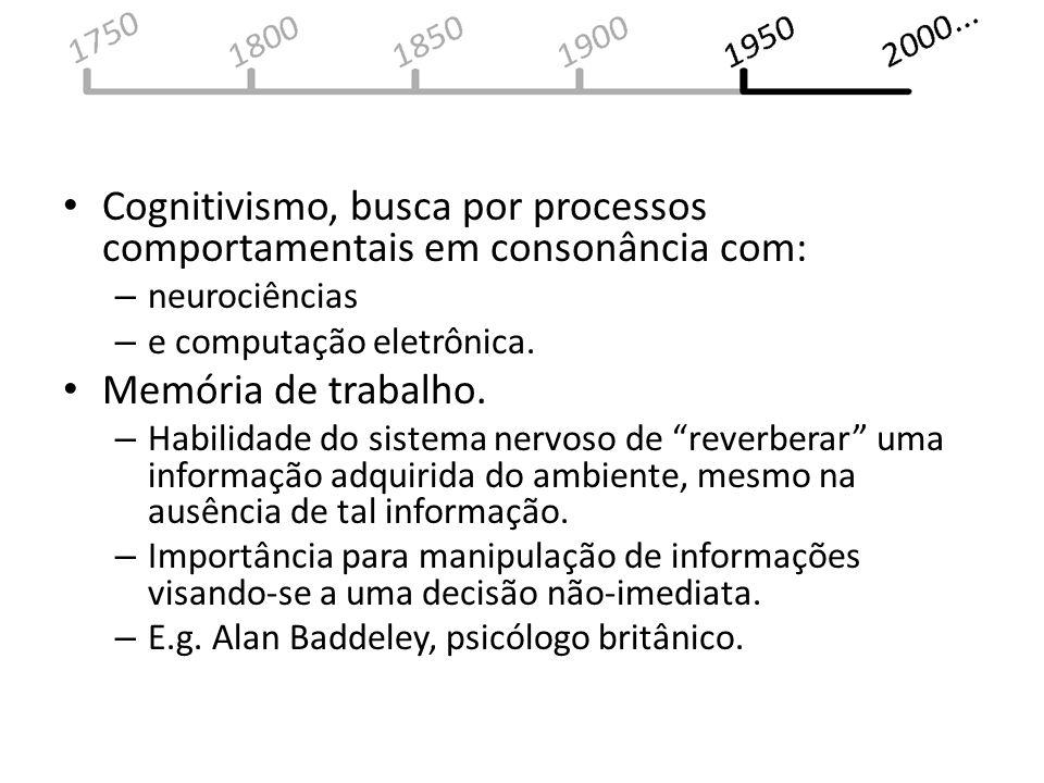 Cognitivismo, busca por processos comportamentais em consonância com:
