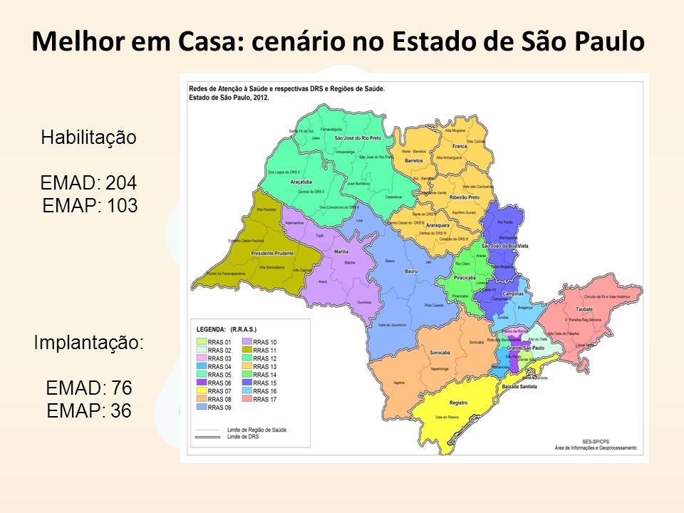 Melhor em Casa: cenário no Estado de São Paulo