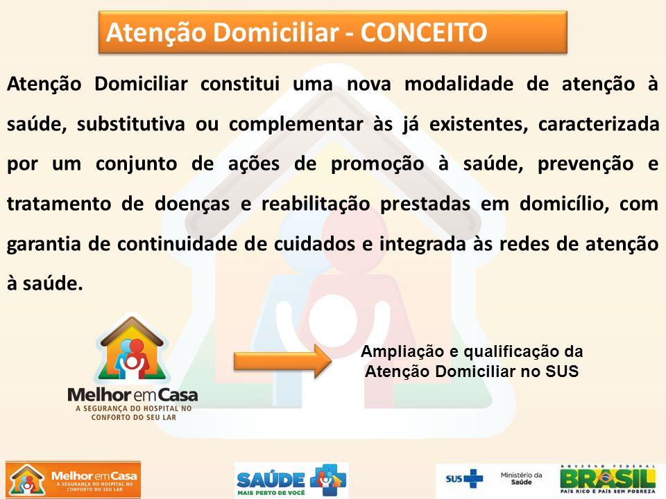 Atenção Domiciliar - CONCEITO