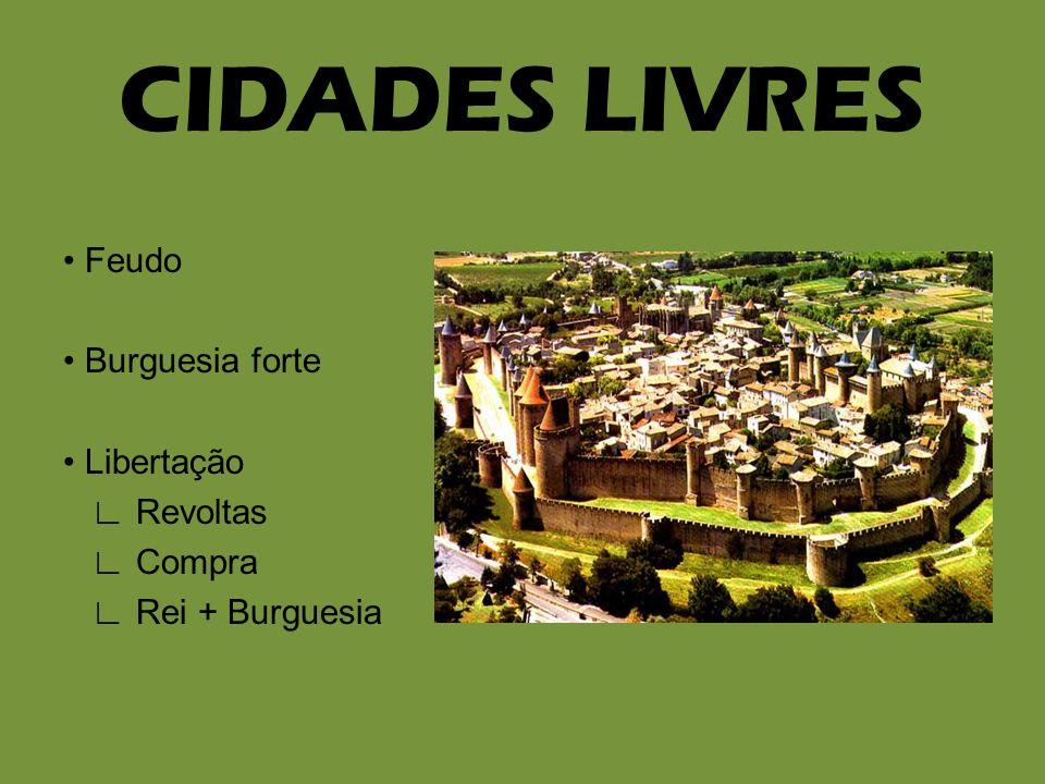 CIDADES LIVRES • Feudo • Burguesia forte • Libertação ∟ Revoltas ∟ Compra ∟ Rei + Burguesia