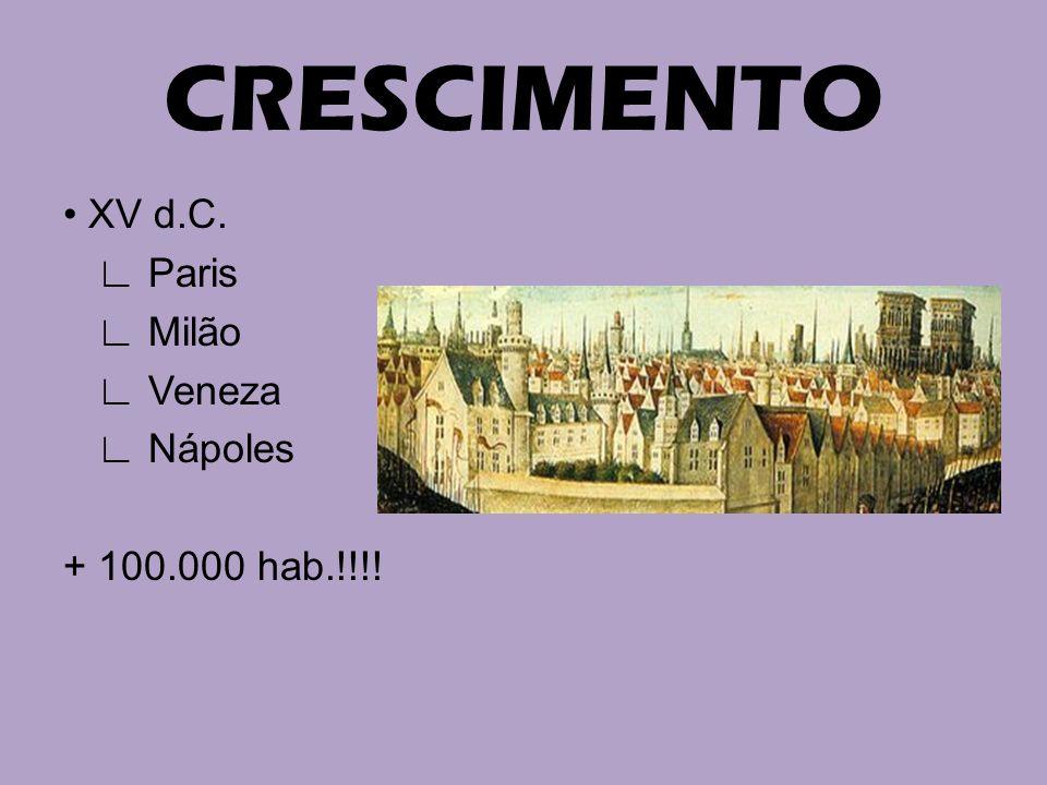 CRESCIMENTO • XV d.C. ∟ Paris ∟ Milão ∟ Veneza ∟ Nápoles + 100.000 hab.!!!!