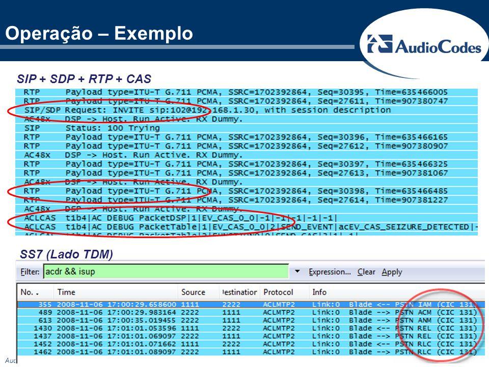 Operação – Exemplo SIP + SDP + RTP + CAS SS7 (Lado TDM)