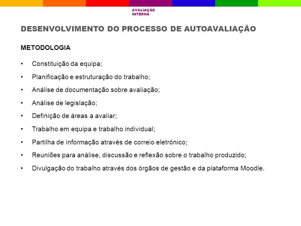 DESENVOLVIMENTO DO PROCESSO DE AUTOAVALIAÇÃO