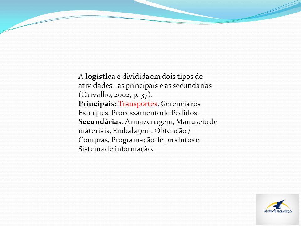 A logística é dividida em dois tipos de atividades - as principais e as secundárias (Carvalho, 2002, p. 37):