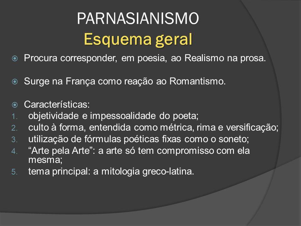 PARNASIANISMO Esquema geral