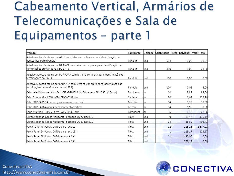 Cabeamento Vertical, Armários de Telecomunicações e Sala de Equipamentos – parte 1