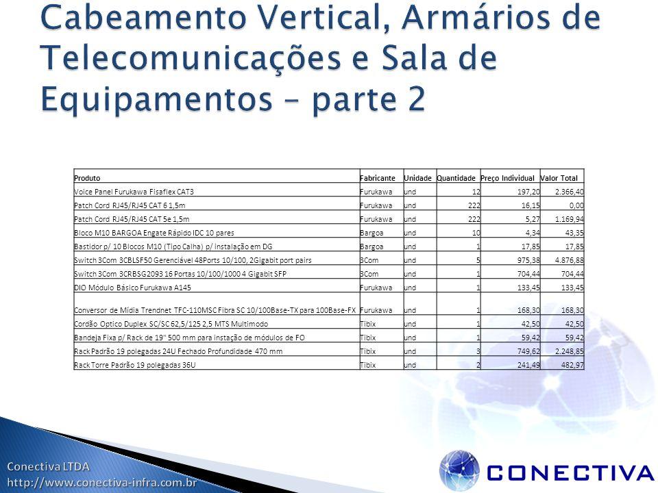 Cabeamento Vertical, Armários de Telecomunicações e Sala de Equipamentos – parte 2