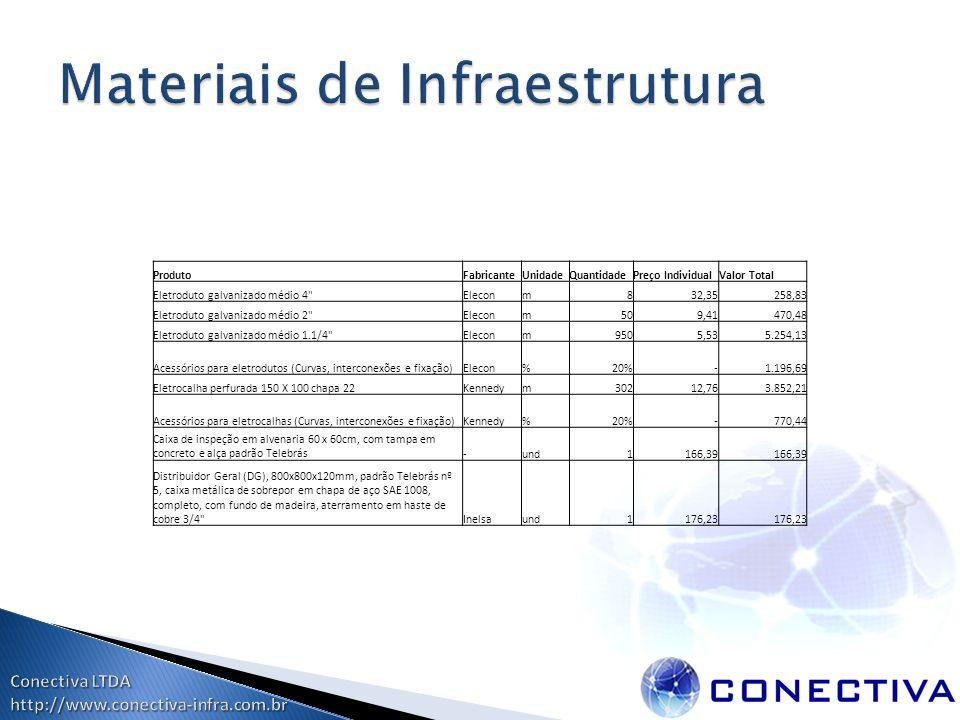 Materiais de Infraestrutura