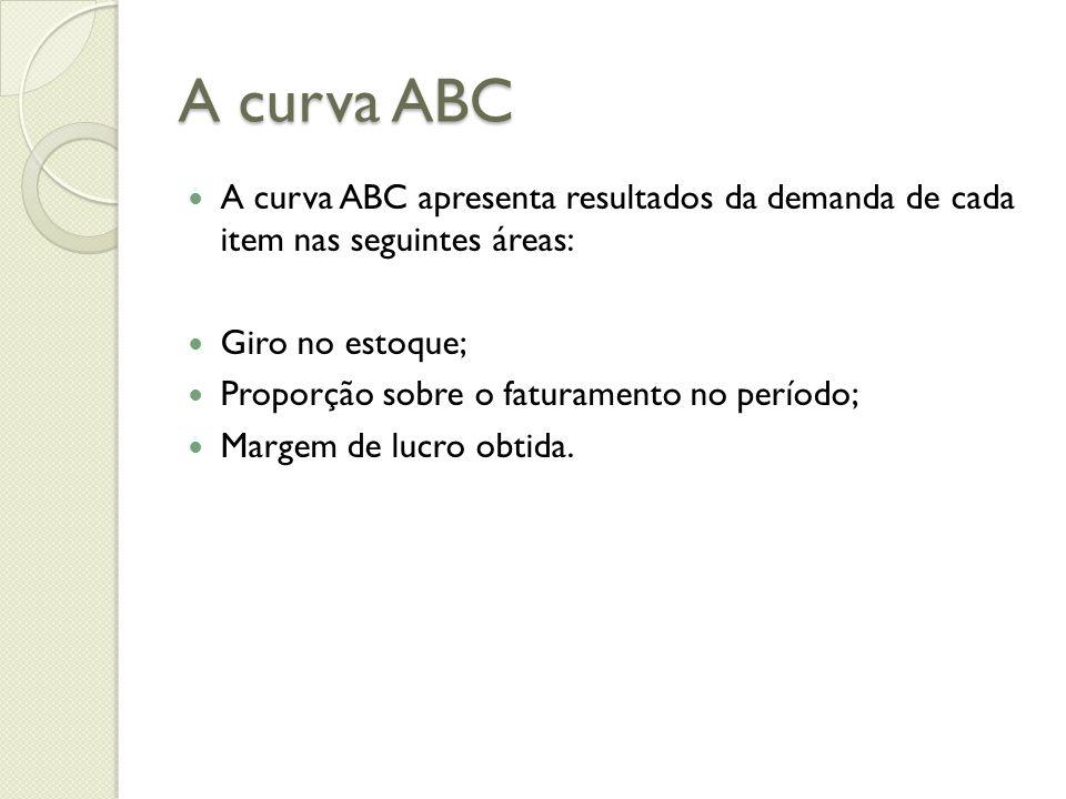 A curva ABC A curva ABC apresenta resultados da demanda de cada item nas seguintes áreas: Giro no estoque;
