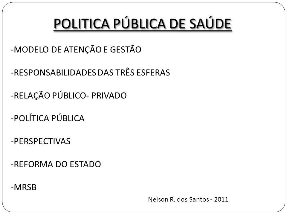 POLITICA PÚBLICA DE SAÚDE