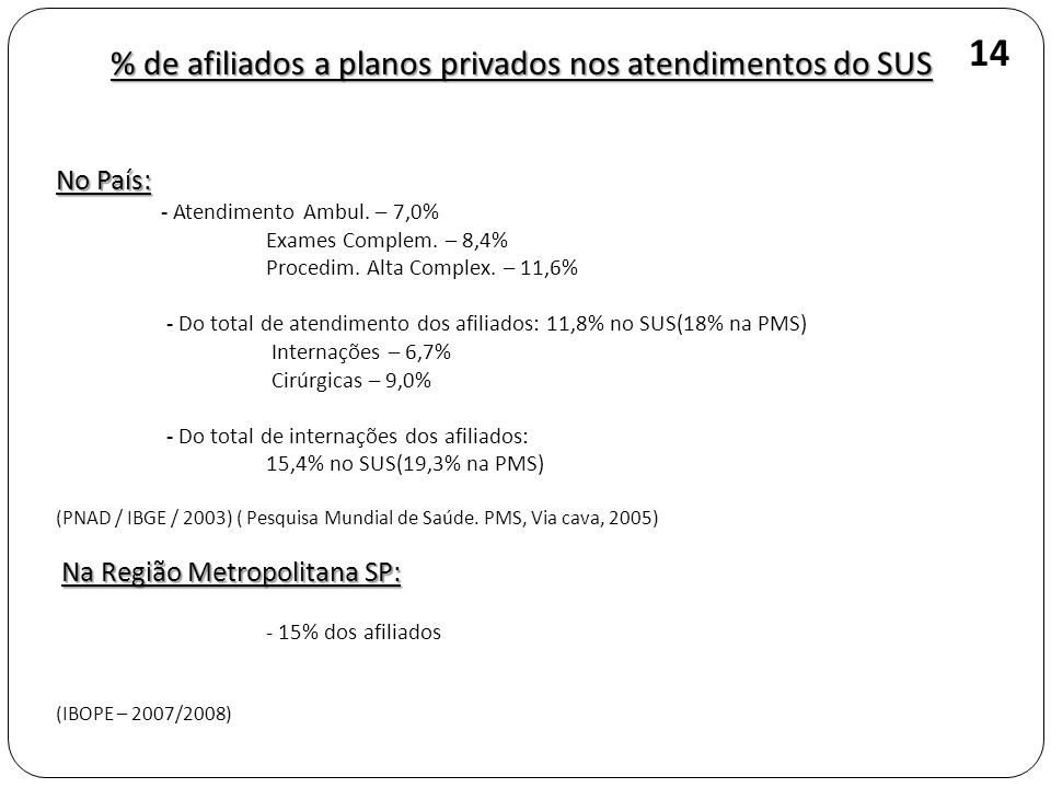 % de afiliados a planos privados nos atendimentos do SUS
