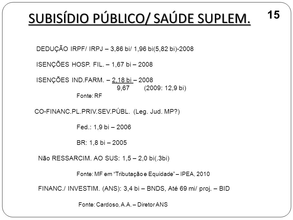 SUBISÍDIO PÚBLICO/ SAÚDE SUPLEM.