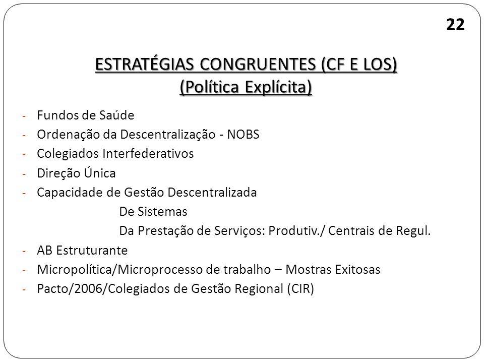 ESTRATÉGIAS CONGRUENTES (CF E LOS) (Política Explícita)