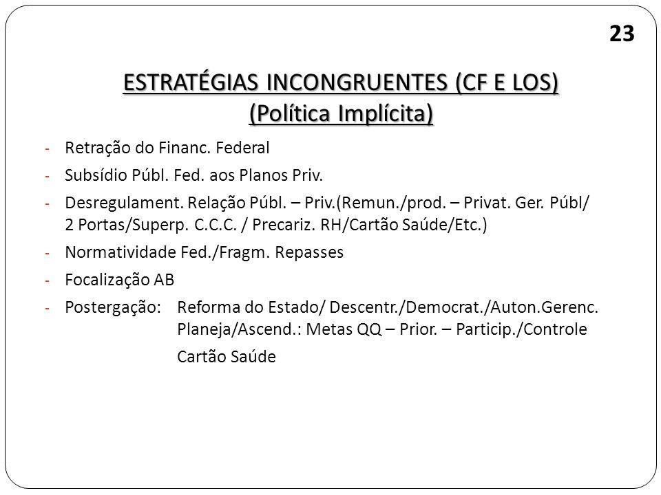 ESTRATÉGIAS INCONGRUENTES (CF E LOS) (Política Implícita)
