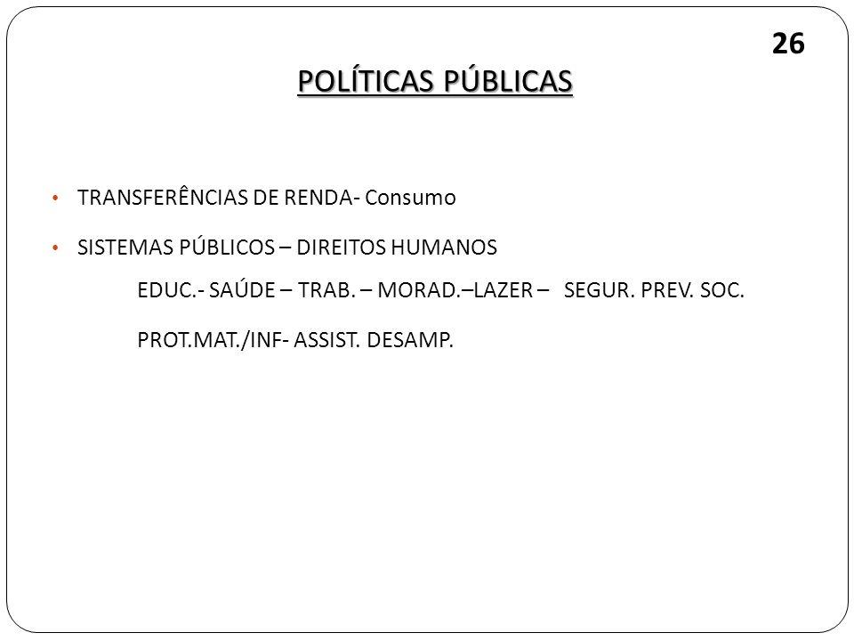 26 POLÍTICAS PÚBLICAS TRANSFERÊNCIAS DE RENDA- Consumo
