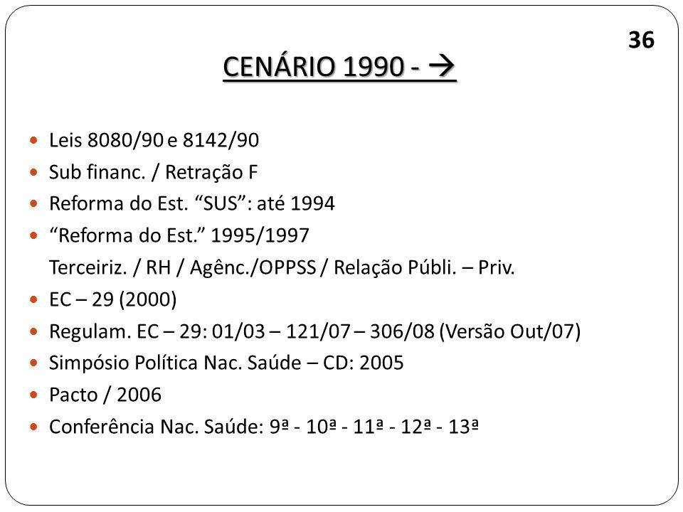 CENÁRIO 1990 -  36 Leis 8080/90 e 8142/90 Sub financ. / Retração F
