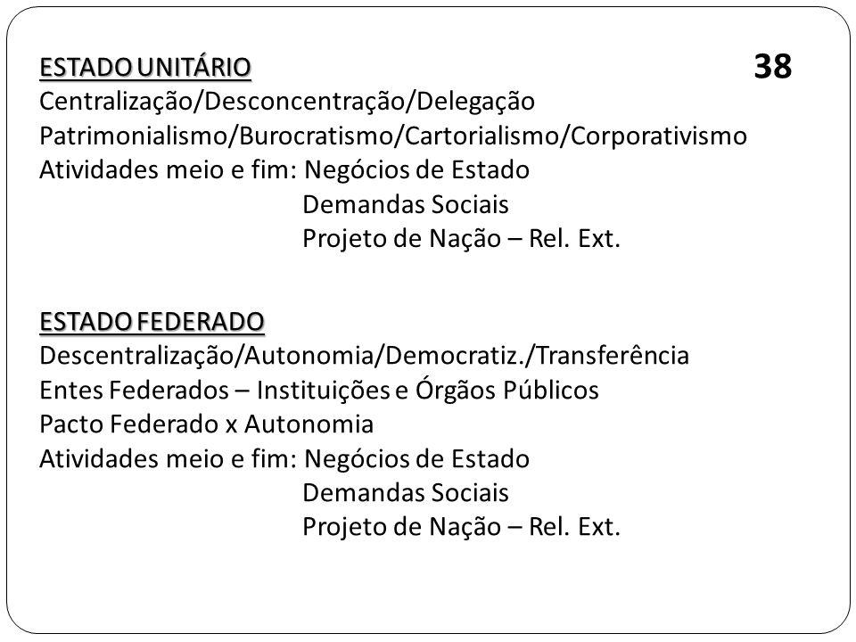 38 ESTADO UNITÁRIO Centralização/Desconcentração/Delegação