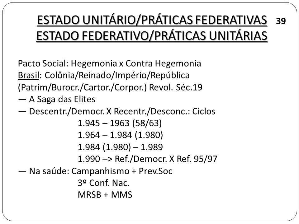 ESTADO UNITÁRIO/PRÁTICAS FEDERATIVAS ESTADO FEDERATIVO/PRÁTICAS UNITÁRIAS