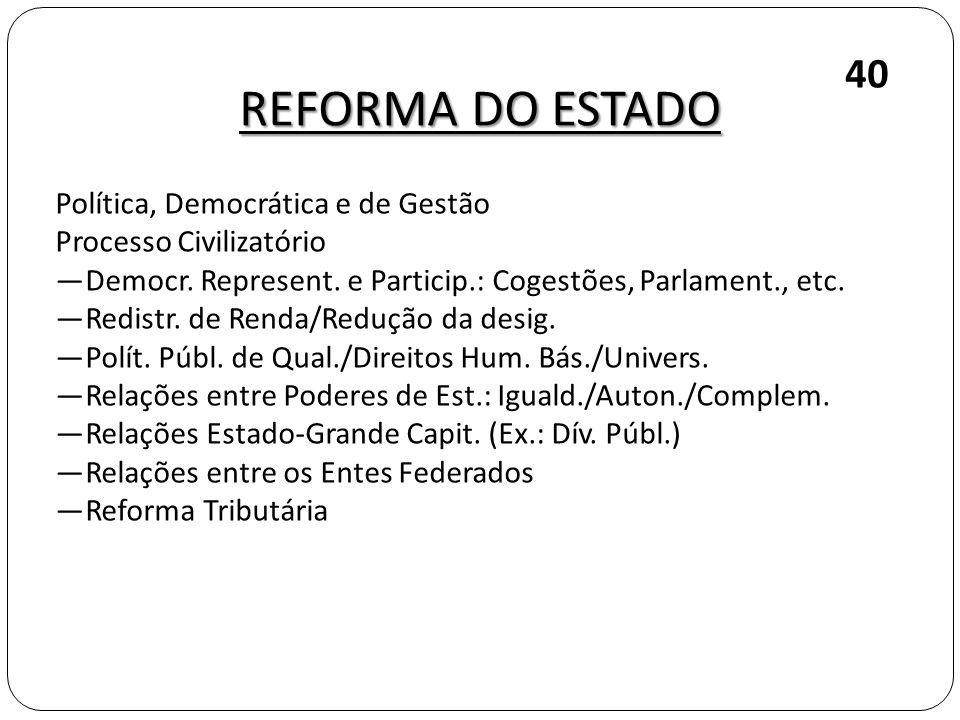 REFORMA DO ESTADO 40 Política, Democrática e de Gestão