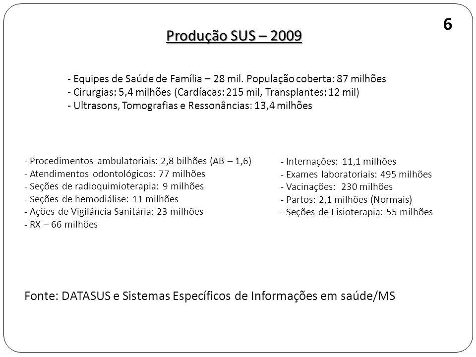 6 Produção SUS – 2009. - Equipes de Saúde de Família – 28 mil. População coberta: 87 milhões.