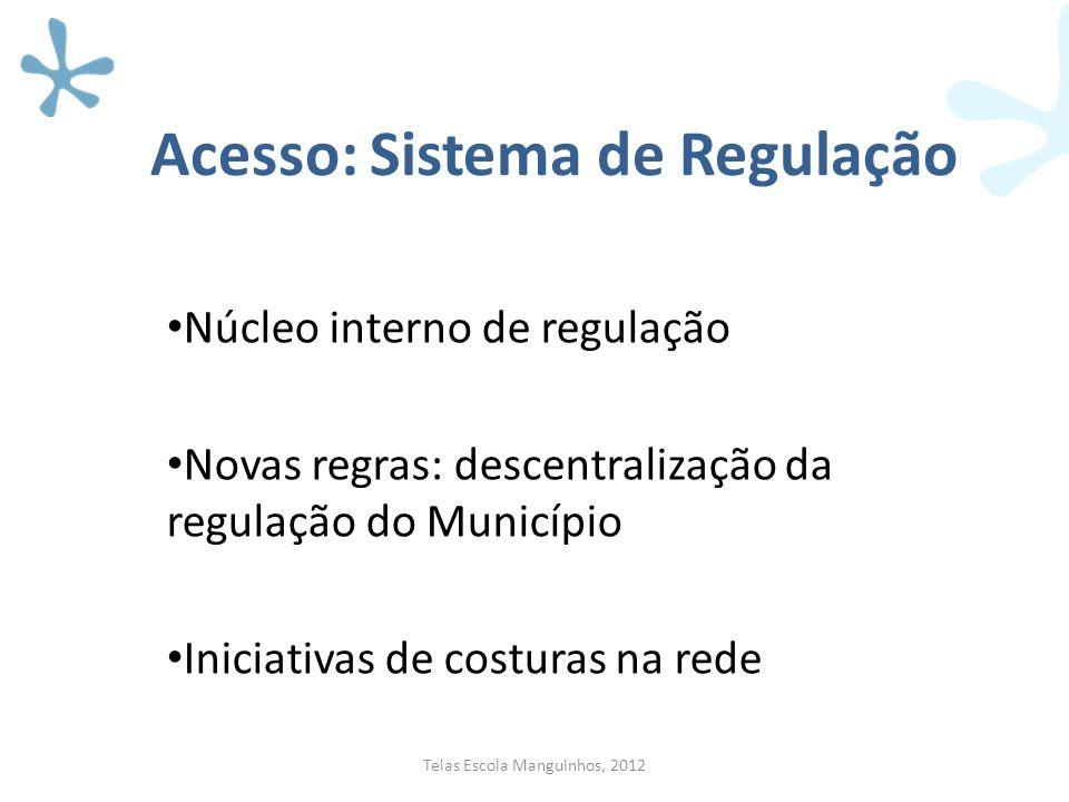 Acesso: Sistema de Regulação