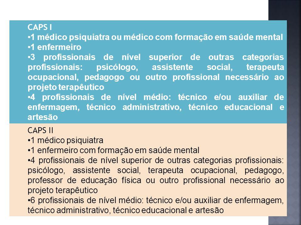 CAPS I 1 médico psiquiatra ou médico com formação em saúde mental. 1 enfermeiro.