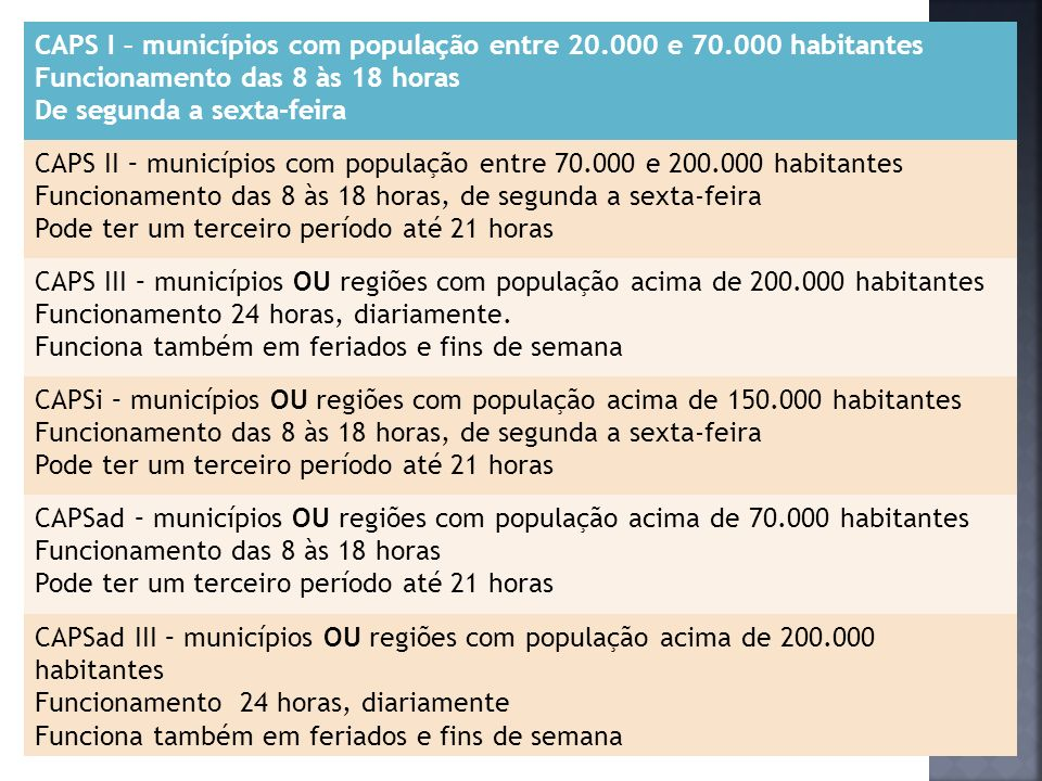 CAPS I – municípios com população entre 20.000 e 70.000 habitantes