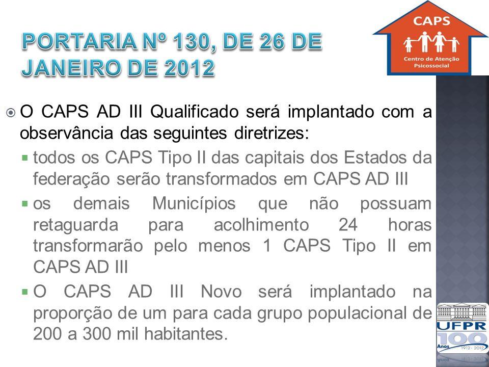 PORTARIA Nº 130, DE 26 DE JANEIRO DE 2012