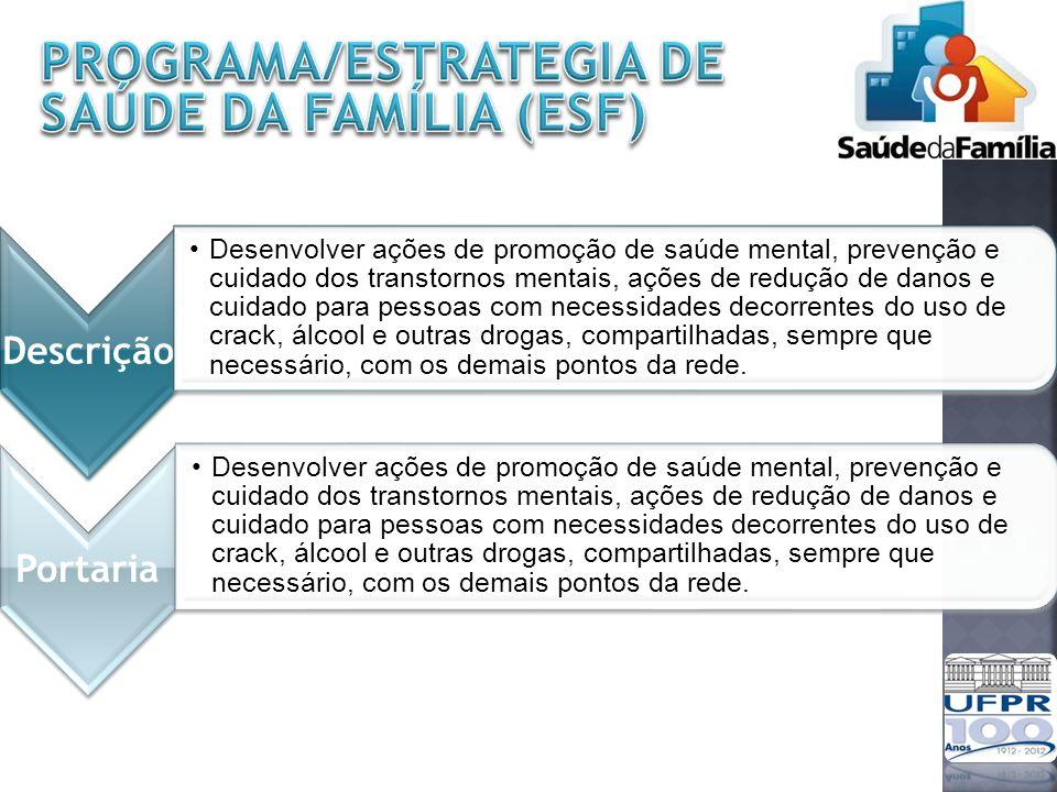 PROGRAMA/ESTRATEGIA DE SAÚDE DA FAMÍLIA (ESF)