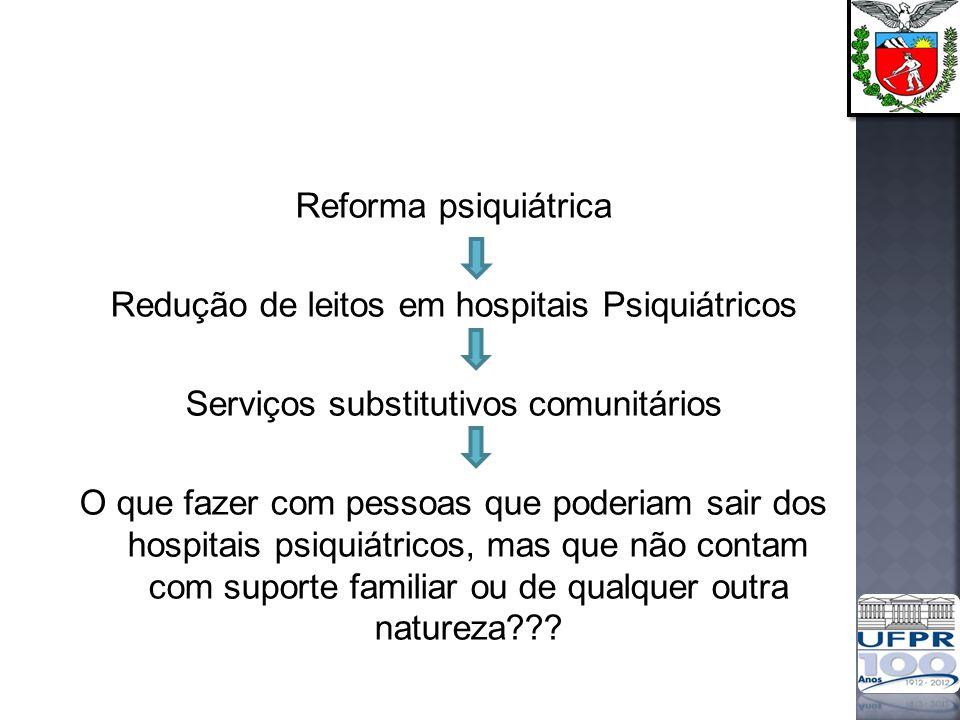 Redução de leitos em hospitais Psiquiátricos
