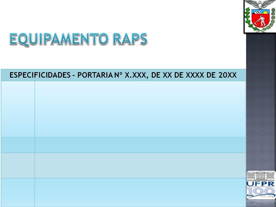 ESPECIFICIDADES - PORTARIA Nº X.XXX, DE XX DE XXXX DE 20XX