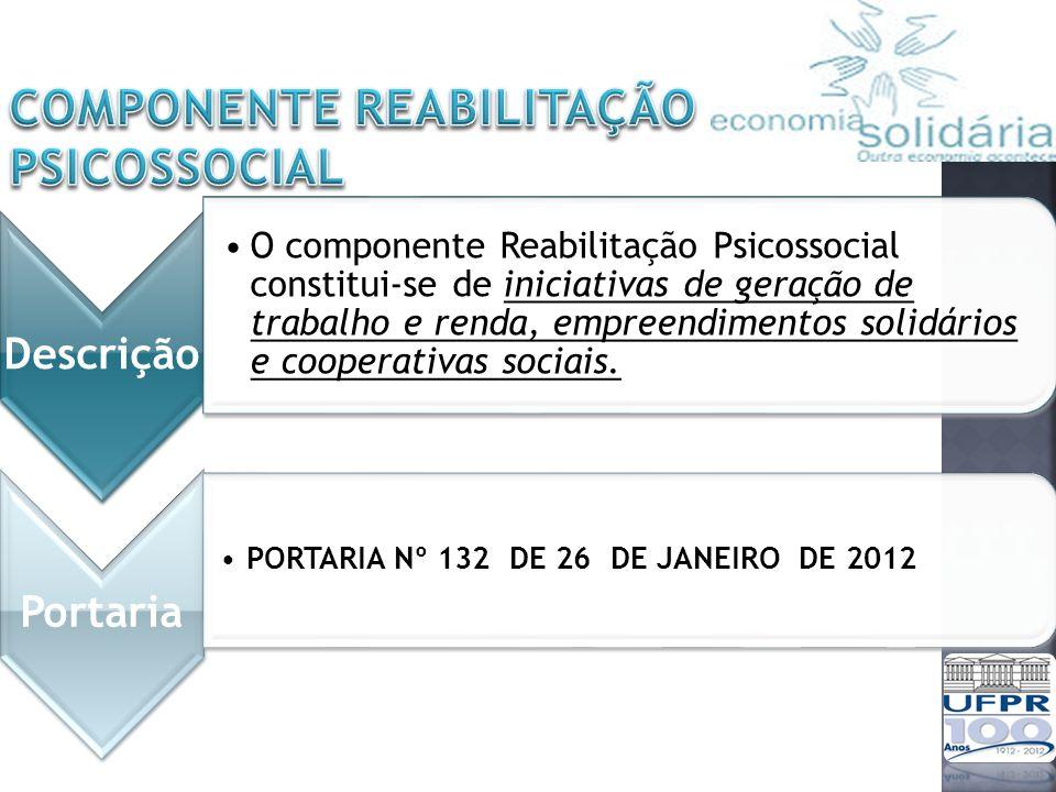 COMPONENTE REABILITAÇÃO PSICOSSOCIAL