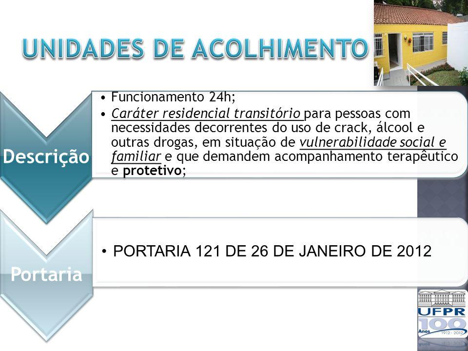 UNIDADES DE ACOLHIMENTO